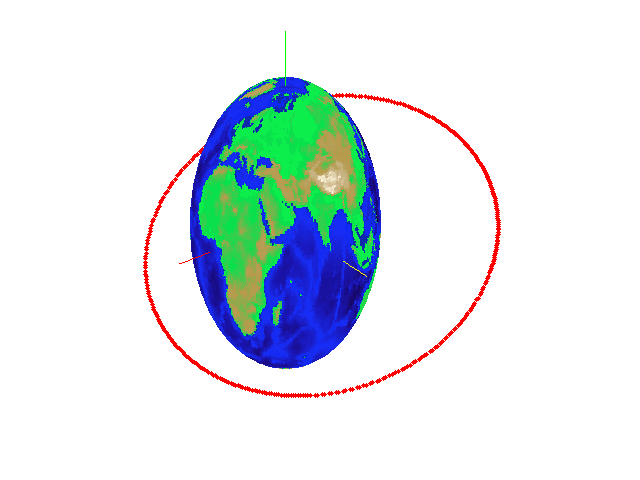Lagrange Universal Anomaly_01