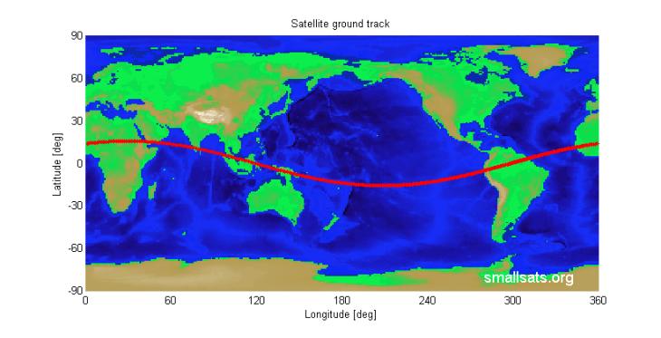 Lagrange Universal Anomaly_02