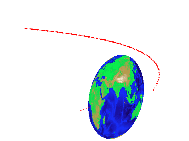 Lagrange Universal Anomaly_03