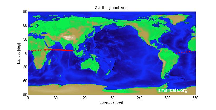 Lagrange Universal Anomaly_04