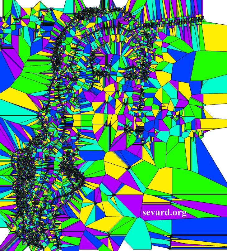 Art With Matlab